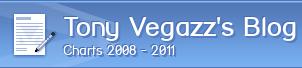 Tony Vegazz's Blog